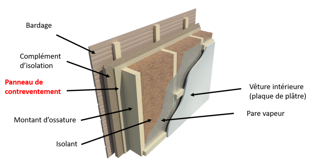 préfabrication bois ossature bois